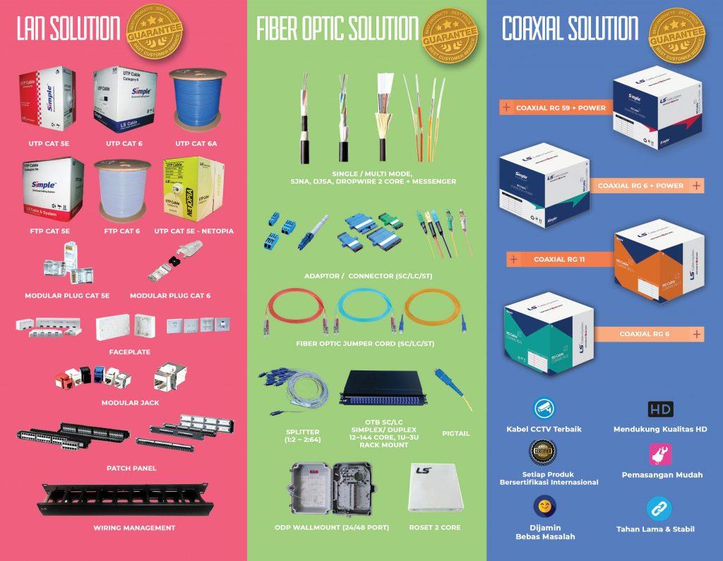 utp, ftp, coaxial, fiber optic, rack server